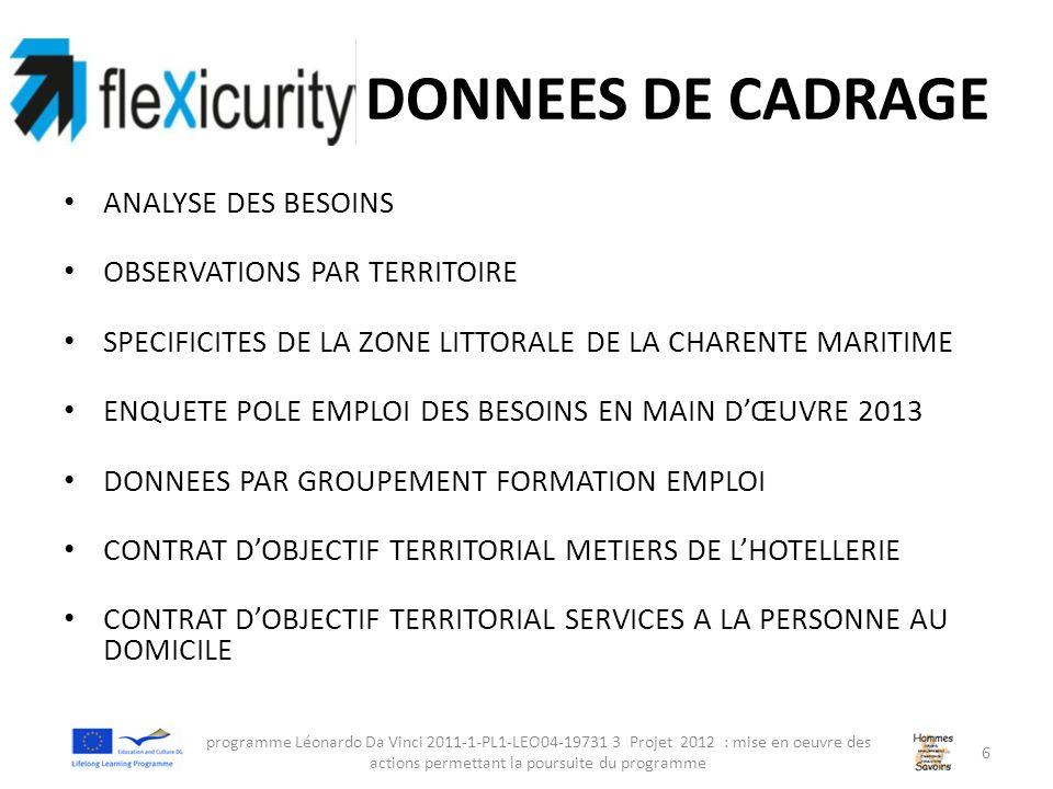 DONNEES DE CADRAGE ANALYSE DES BESOINS OBSERVATIONS PAR TERRITOIRE SPECIFICITES DE LA ZONE LITTORALE DE LA CHARENTE MARITIME ENQUETE POLE EMPLOI DES BESOINS EN MAIN DŒUVRE 2013 DONNEES PAR GROUPEMENT FORMATION EMPLOI CONTRAT DOBJECTIF TERRITORIAL METIERS DE LHOTELLERIE CONTRAT DOBJECTIF TERRITORIAL SERVICES A LA PERSONNE AU DOMICILE programme Léonardo Da Vinci 2011-1-PL1-LEO04-19731 3 Projet 2012 : mise en oeuvre des actions permettant la poursuite du programme 6