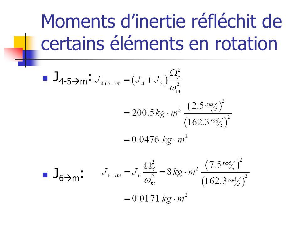 Moments dinertie réfléchit de certains éléments en rotation J 4-5 m : J 6 m :