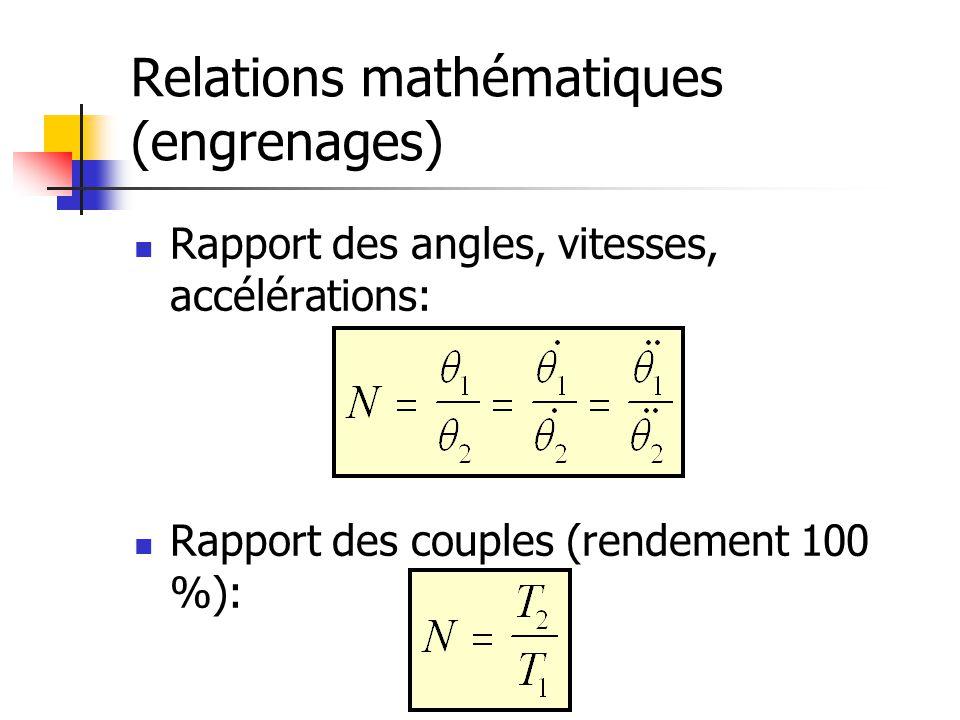 Relations mathématiques (engrenages) Moment dinertie réfléchit: Moment dinertie total: