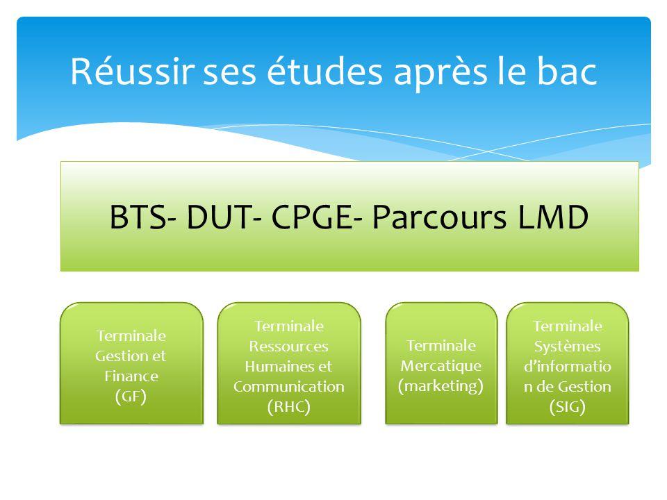 Réussir ses études après le bac BTS- DUT- CPGE- Parcours LMD Terminale Gestion et Finance (GF) Terminale Gestion et Finance (GF) Terminale Ressources