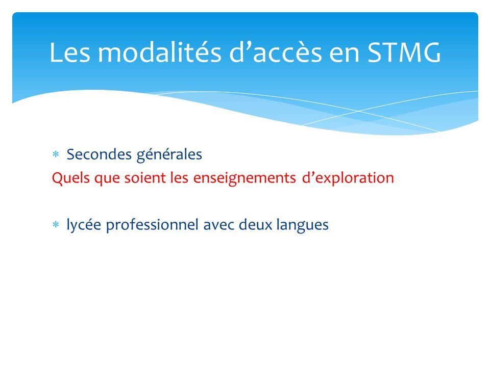 Pourquoi choisir STMG .