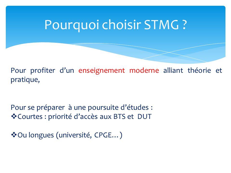Pourquoi choisir STMG ? Pour profiter dun enseignement moderne alliant théorie et pratique, Pour se préparer à une poursuite détudes : Courtes : prior