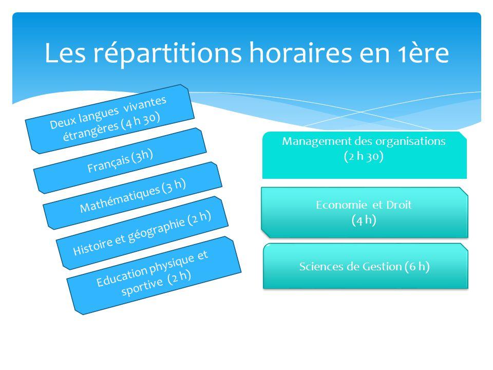 Les répartitions horaires en 1ère Deux langues vivantes étrangères (4 h 30) Français (3h) Mathématiques (3 h) Histoire et géographie (2 h) Education p