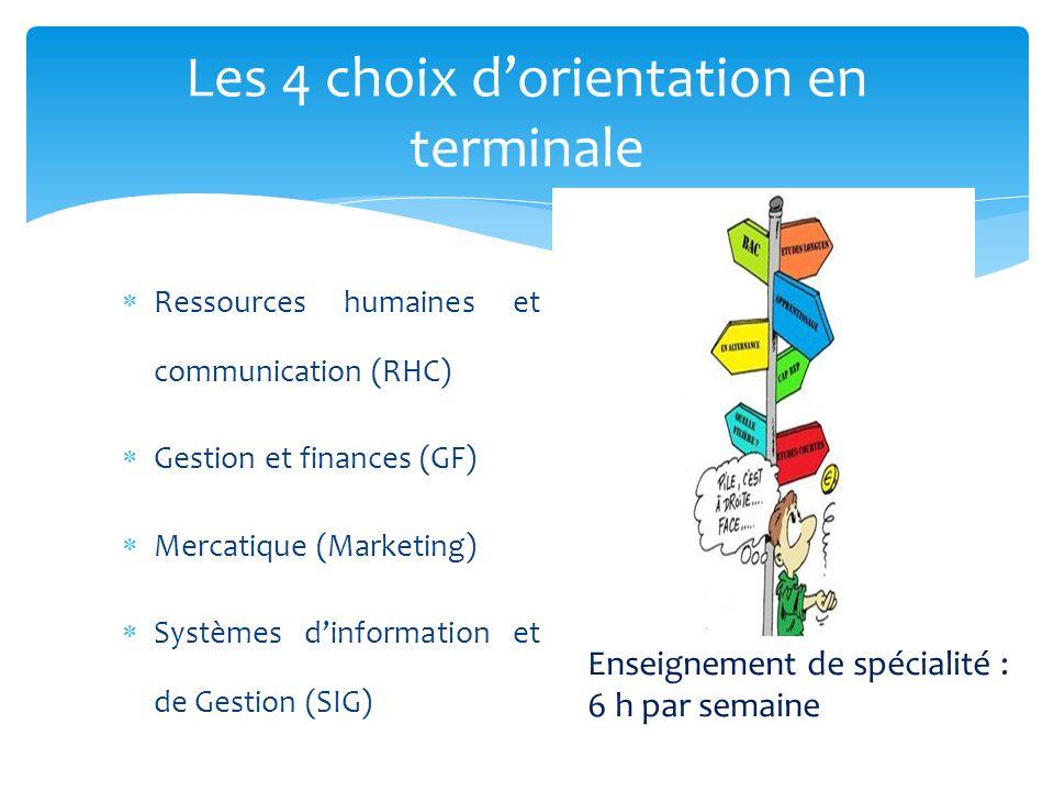 Les 4 choix dorientation en terminale Ressources humaines et communication (RHC) Gestion et finances (GF) Mercatique (Marketing) Systèmes dinformation