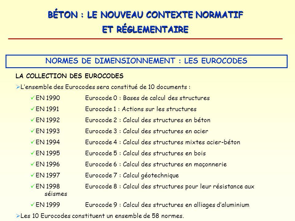 BÉTON : LE NOUVEAU CONTEXTE NORMATIF ET RÉGLEMENTAIRE LA COLLECTION DES EUROCODES Lensemble des Eurocodes sera constitué de 10 documents : EN 1990Euro