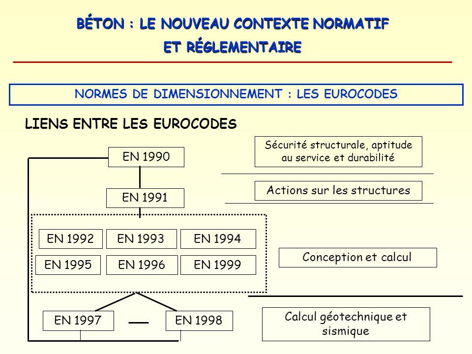 BÉTON : LE NOUVEAU CONTEXTE NORMATIF ET RÉGLEMENTAIRE LIENS ENTRE LES EUROCODES NORMES DE DIMENSIONNEMENT : LES EUROCODES EN 1991 EN 1990 EN 1992EN 19
