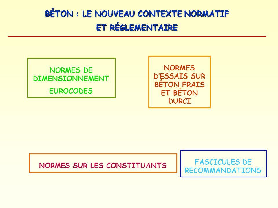 BÉTON : LE NOUVEAU CONTEXTE NORMATIF ET RÉGLEMENTAIRE FASCICULES DE RECOMMANDATIONS NORMES DE DIMENSIONNEMENT EUROCODES NORMES SUR LES CONSTITUANTS NO