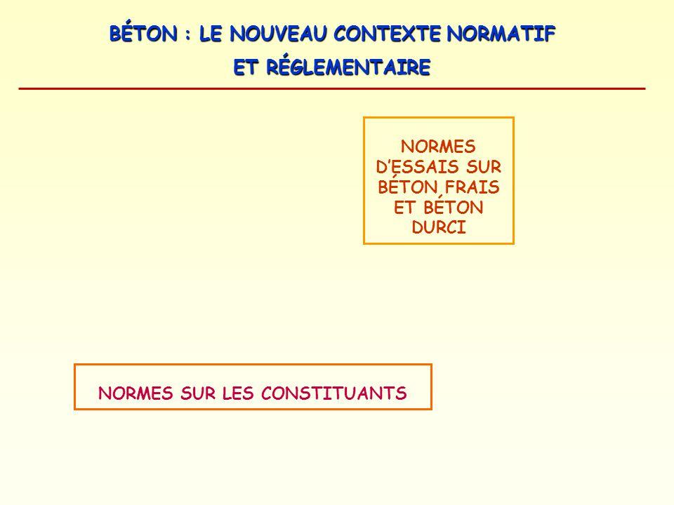 BÉTON : LE NOUVEAU CONTEXTE NORMATIF ET RÉGLEMENTAIRE NORME BÉTON NF EN 206-1 NORME NF EN 13369 NORMES ET DOCUMENTS DEXÉCUTION FASCICULES DE RECOMMANDATIONS NORMES DE DIMENSIONNEMENT EUROCODES NORMES SUR LES CONSTITUANTS NORMES DESSAIS SUR BÉTON FRAIS ET BÉTON DURCI