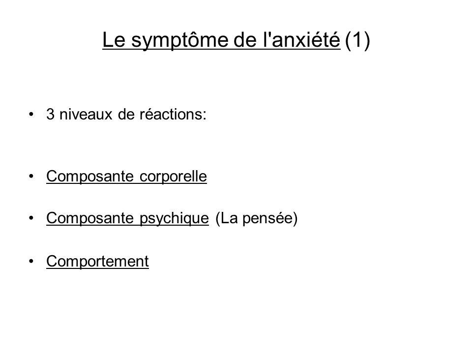 Le symptôme de l'anxiété (1) 3 niveaux de réactions: Composante corporelle Composante psychique (La pensée) Comportement