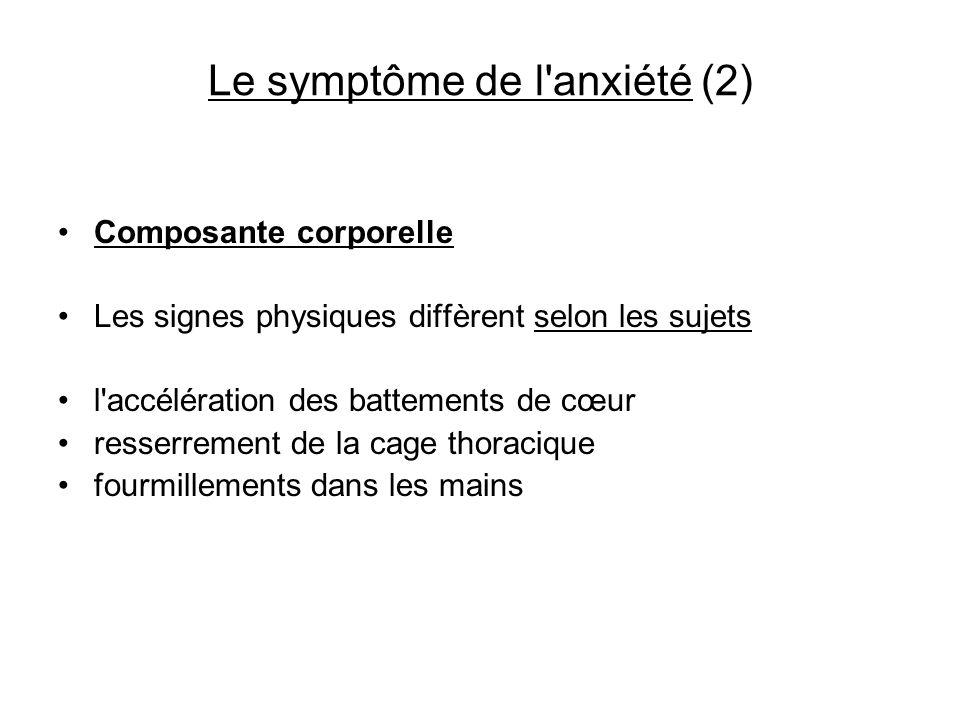 Le symptôme de l'anxiété (2) Composante corporelle Les signes physiques diffèrent selon les sujets l'accélération des battements de cœur resserrement