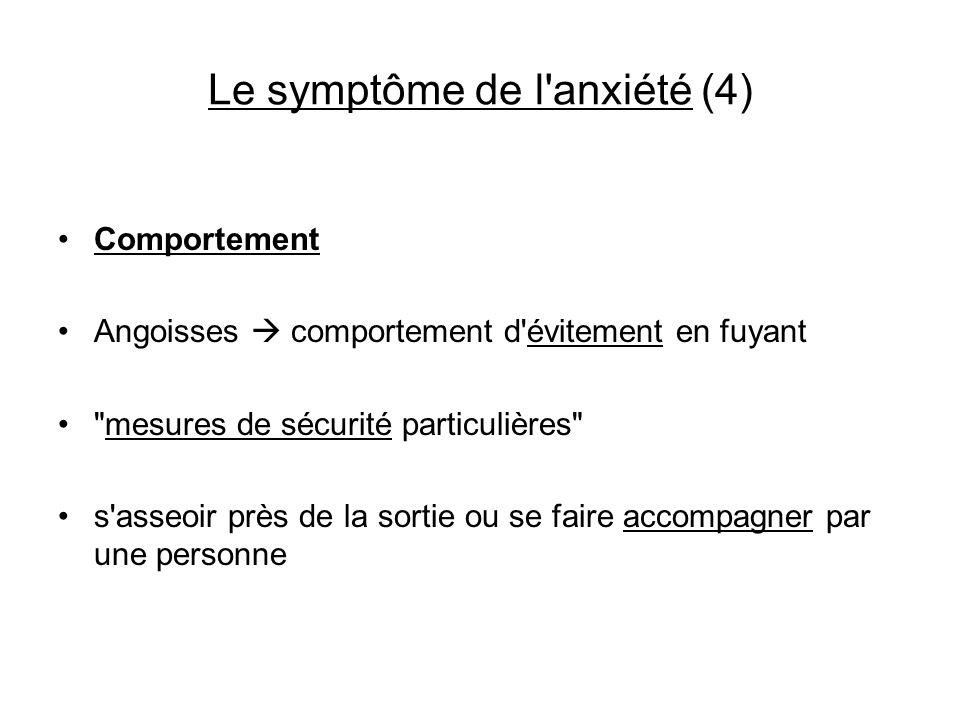 Le symptôme de l'anxiété (4) Comportement Angoisses comportement d'évitement en fuyant