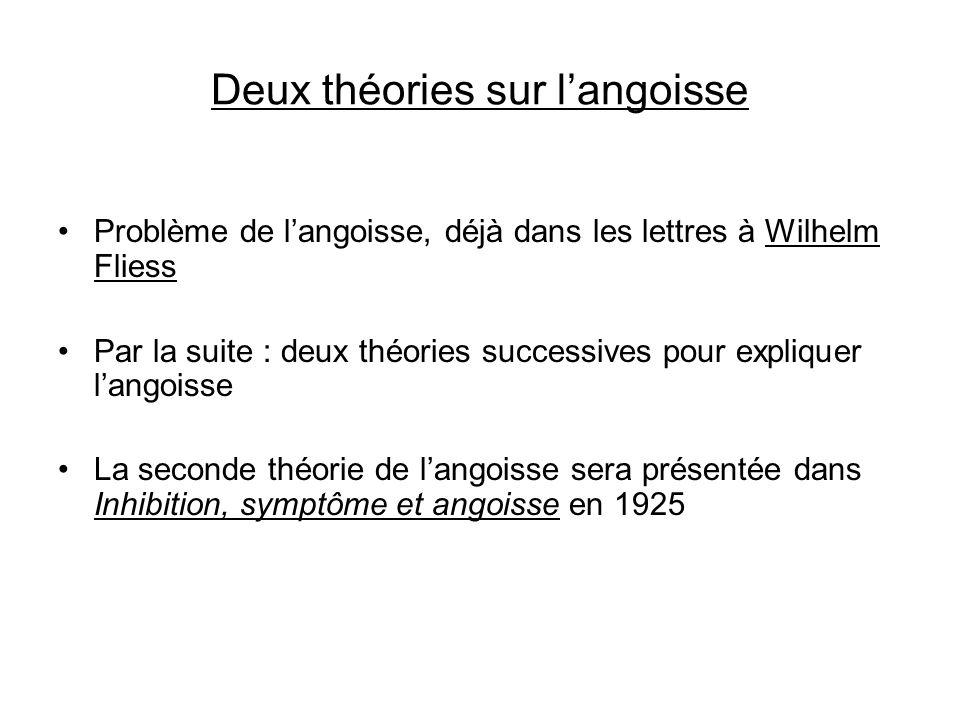Deux théories sur langoisse Problème de langoisse, déjà dans les lettres à Wilhelm Fliess Par la suite : deux théories successives pour expliquer lang