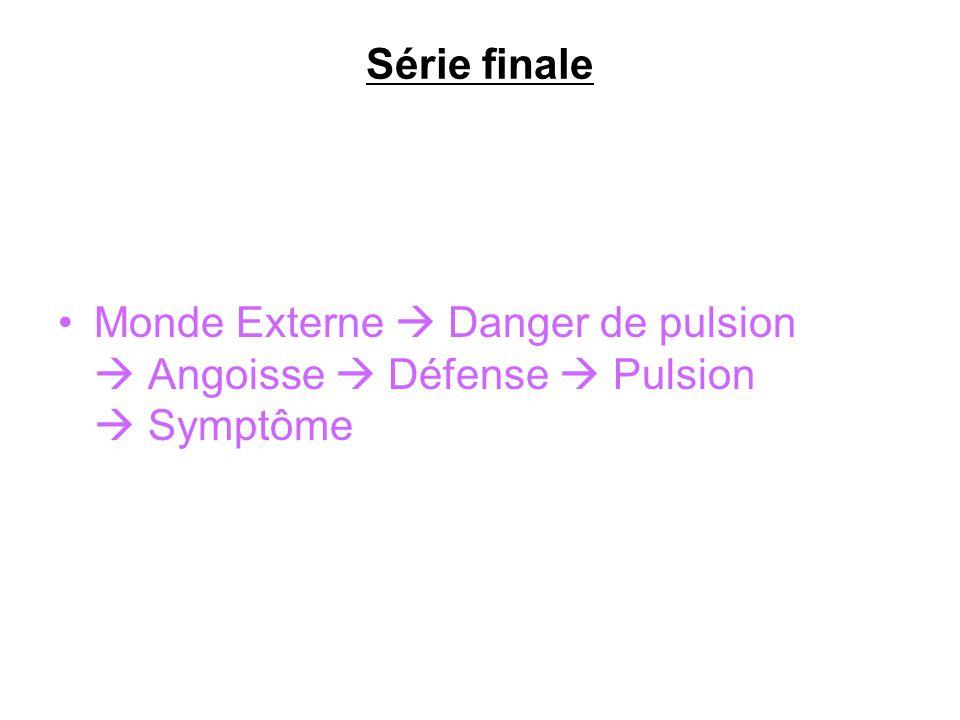 Série finale Monde Externe Danger de pulsion Angoisse Défense Pulsion Symptôme