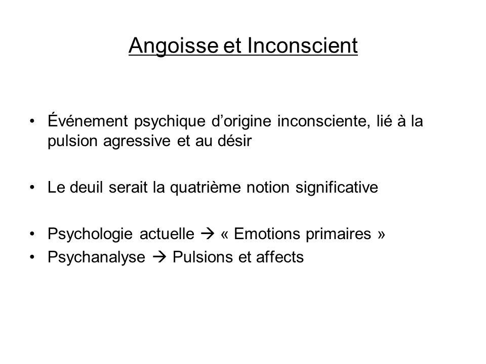 Angoisse et Inconscient Événement psychique dorigine inconsciente, lié à la pulsion agressive et au désir Le deuil serait la quatrième notion signific