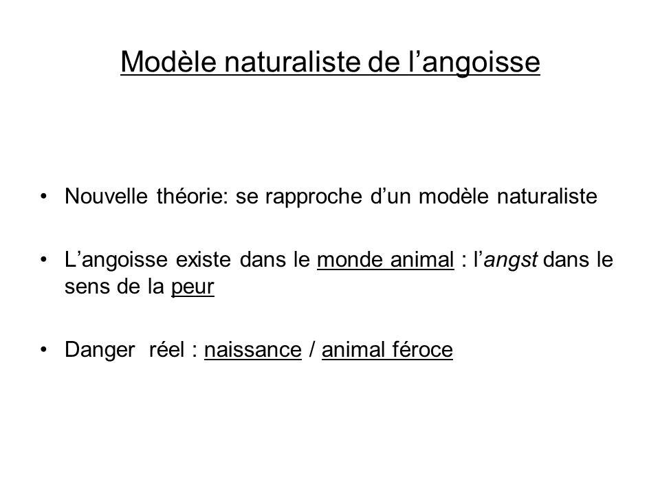 Modèle naturaliste de langoisse Nouvelle théorie: se rapproche dun modèle naturaliste Langoisse existe dans le monde animal : langst dans le sens de l