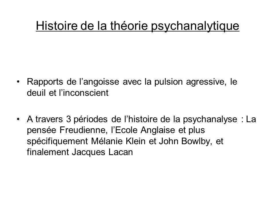 Histoire de la théorie psychanalytique Rapports de langoisse avec la pulsion agressive, le deuil et linconscient A travers 3 périodes de lhistoire de