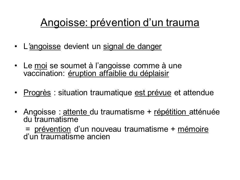 Angoisse: prévention dun trauma Langoisse devient un signal de danger Le moi se soumet à langoisse comme à une vaccination: éruption affaiblie du dépl