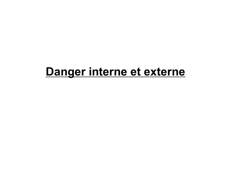 Danger interne et externe