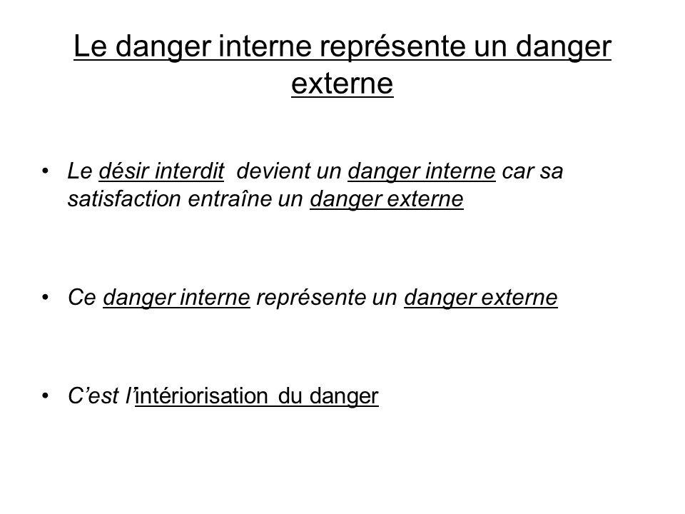 Le danger interne représente un danger externe Le désir interdit devient un danger interne car sa satisfaction entraîne un danger externe Ce danger in