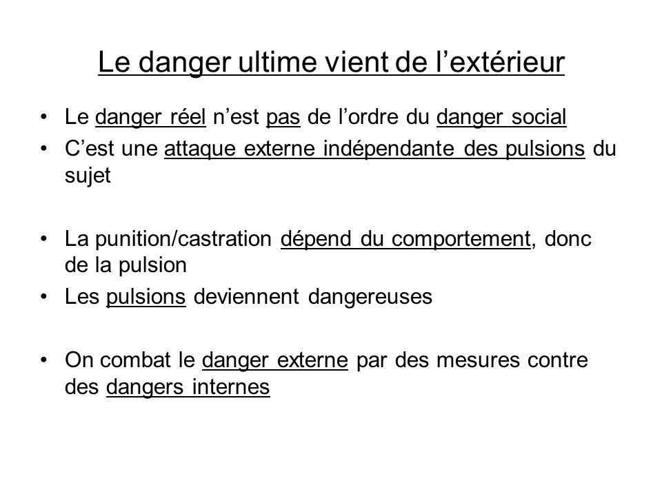 Le danger ultime vient de lextérieur Le danger réel nest pas de lordre du danger social Cest une attaque externe indépendante des pulsions du sujet La