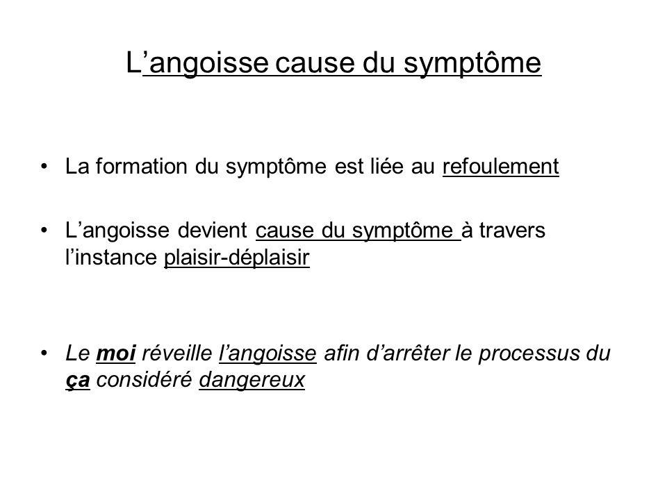 Langoisse cause du symptôme La formation du symptôme est liée au refoulement Langoisse devient cause du symptôme à travers linstance plaisir-déplaisir