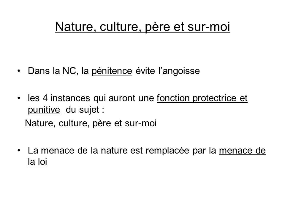 Nature, culture, père et sur-moi Dans la NC, la pénitence évite langoisse les 4 instances qui auront une fonction protectrice et punitive du sujet : N
