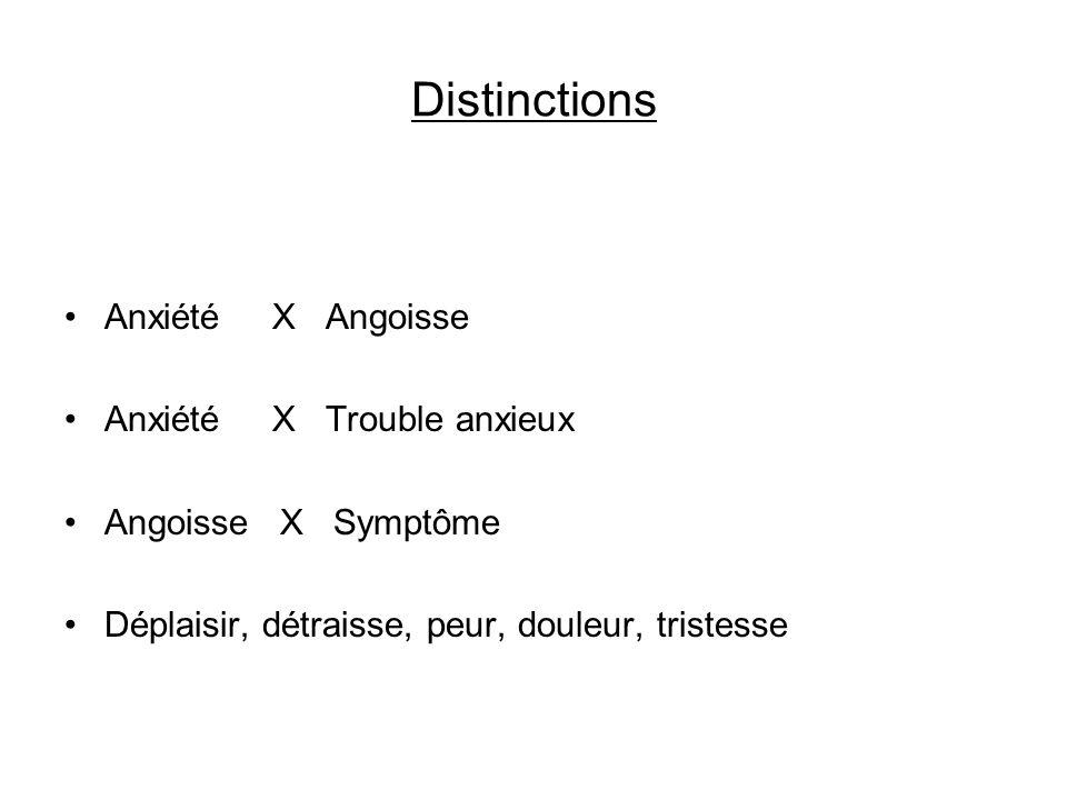 Distinctions Anxiété X Angoisse Anxiété X Trouble anxieux Angoisse X Symptôme Déplaisir, détraisse, peur, douleur, tristesse