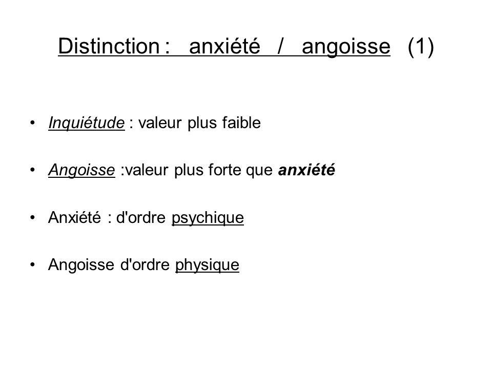 Distinction : anxiété / angoisse (1) Inquiétude : valeur plus faible Angoisse :valeur plus forte que anxiété Anxiété : d'ordre psychique Angoisse d'or