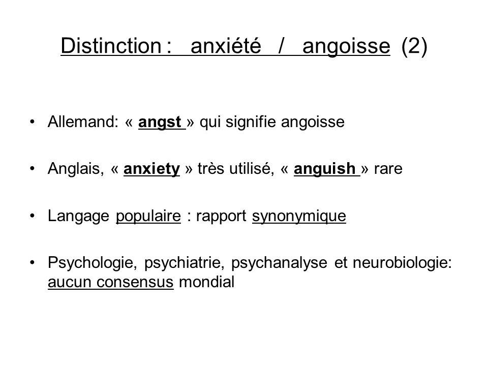 Distinction : anxiété / angoisse (2) Allemand: « angst » qui signifie angoisse Anglais, « anxiety » très utilisé, « anguish » rare Langage populaire :