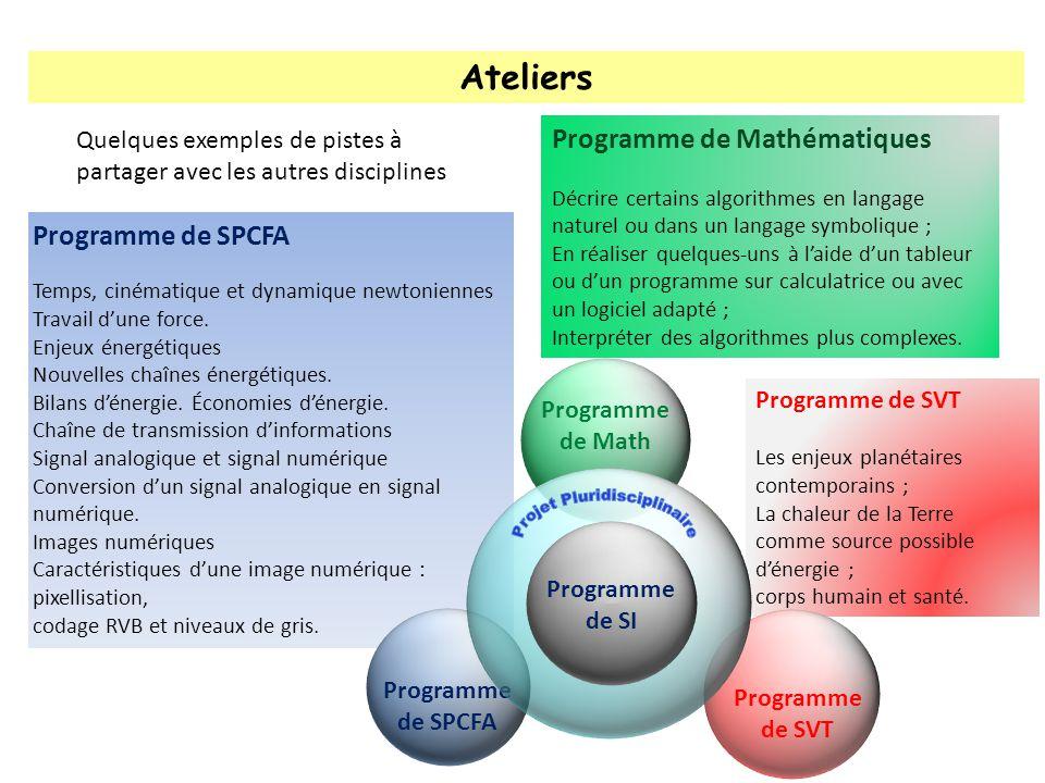 Programme de SPCFA Temps, cinématique et dynamique newtoniennes Travail dune force.
