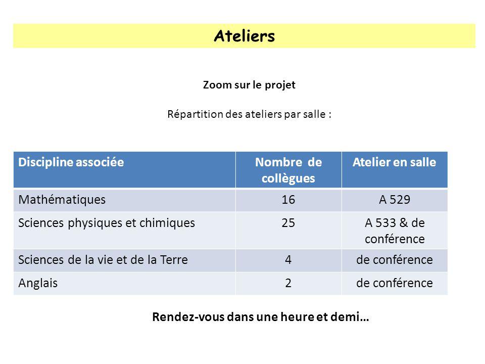 Discipline associéeNombre de collègues Atelier en salle Mathématiques16A 529 Sciences physiques et chimiques25A 533 & de conférence Sciences de la vie