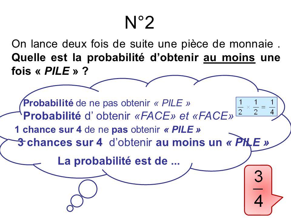 N°2 Probabilité de ne pas obtenir « PILE » Probabilité d obtenir «FACE» et «FACE» On lance deux fois de suite une pièce de monnaie. Quelle est la prob