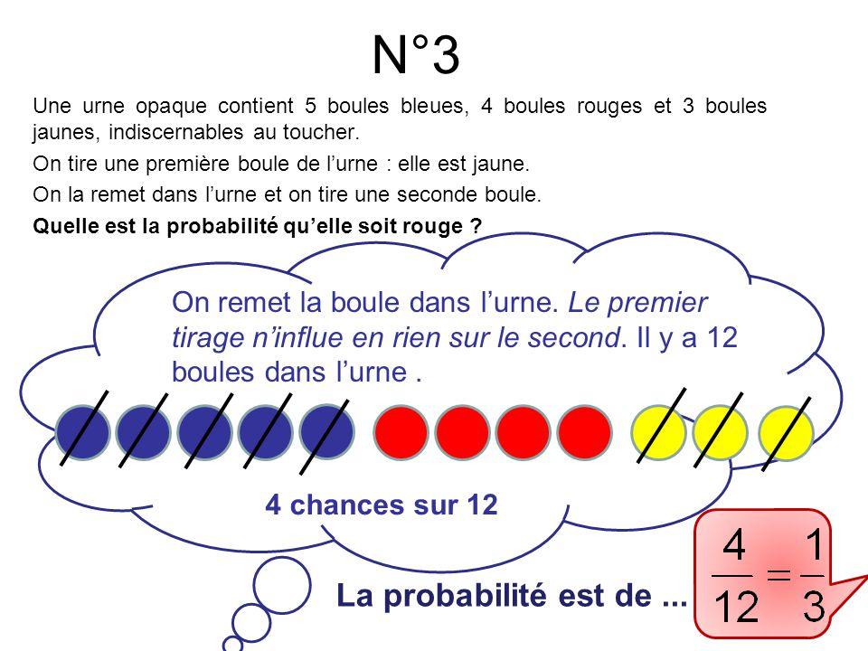 N°3 La probabilité est de... Une urne opaque contient 5 boules bleues, 4 boules rouges et 3 boules jaunes, indiscernables au toucher. On tire une prem