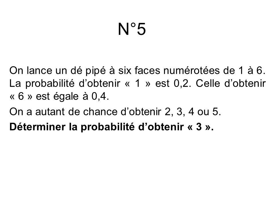 On lance un dé pipé à six faces numérotées de 1 à 6. La probabilité dobtenir « 1 » est 0,2. Celle dobtenir « 6 » est égale à 0,4. On a autant de chanc