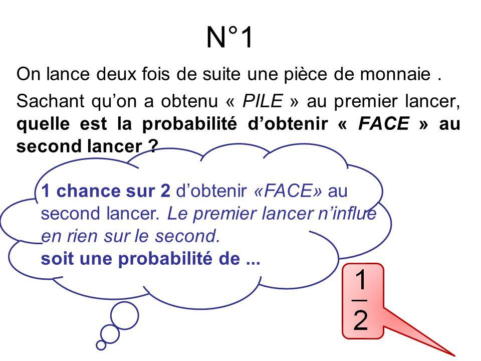 N°1 1 chance sur 2 dobtenir «FACE» au second lancer. Le premier lancer ninflue en rien sur le second. soit une probabilité de... On lance deux fois de