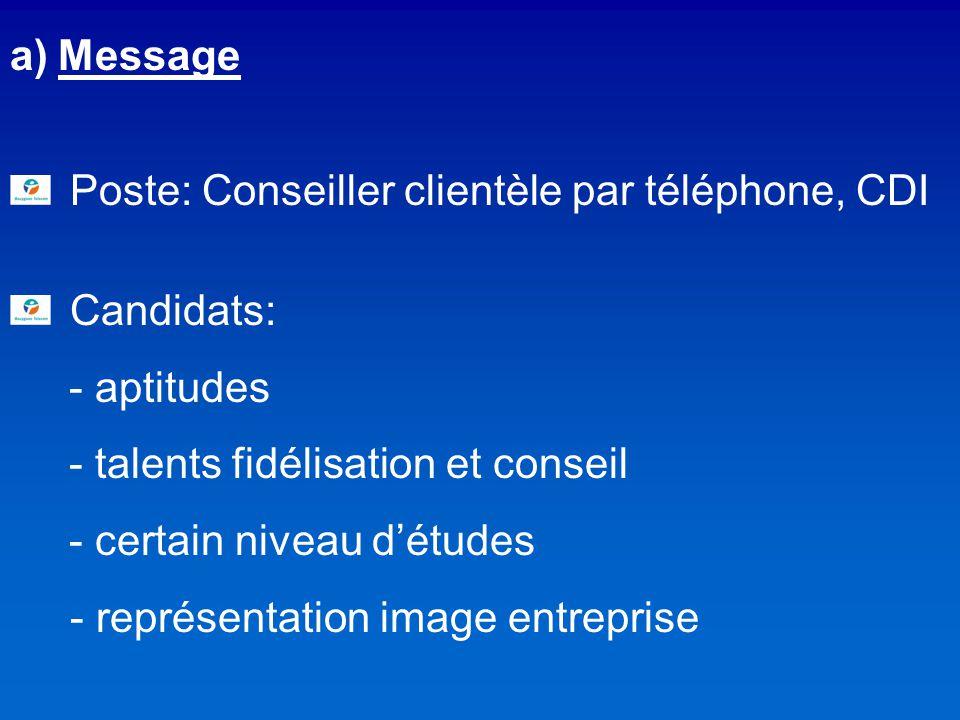 a)Message Poste: Conseiller clientèle par téléphone, CDI Candidats: - aptitudes - talents fidélisation et conseil - certain niveau détudes - représent