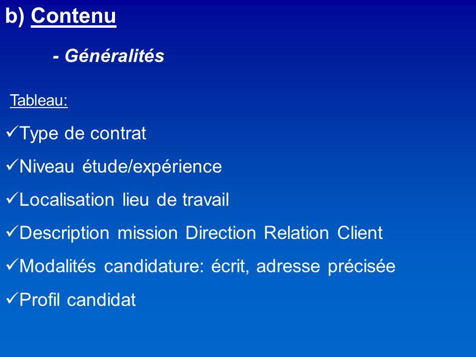 b) Contenu - Généralités Tableau: Type de contrat Niveau étude/expérience Localisation lieu de travail Description mission Direction Relation Client Modalités candidature: écrit, adresse précisée Profil candidat