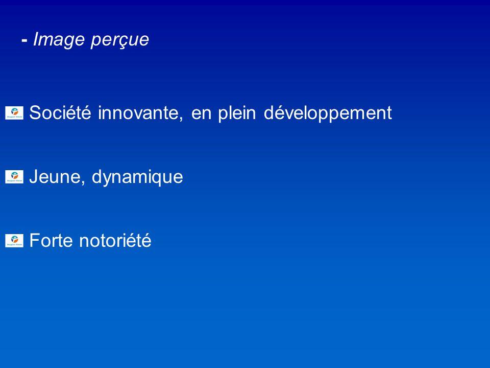 - Image perçue Société innovante, en plein développement Jeune, dynamique Forte notoriété