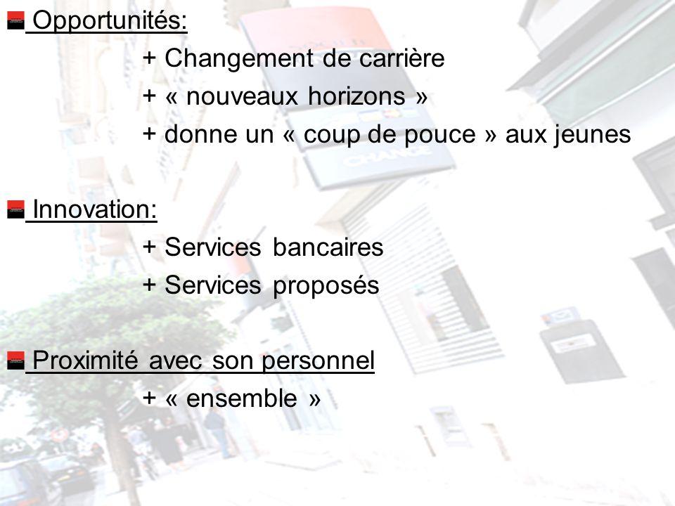 Opportunités: + Changement de carrière + « nouveaux horizons » + donne un « coup de pouce » aux jeunes Innovation: + Services bancaires + Services proposés Proximité avec son personnel + « ensemble »