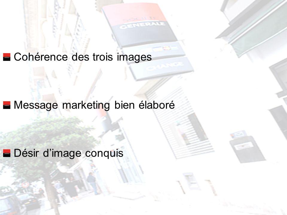 Cohérence des trois images Message marketing bien élaboré Désir dimage conquis