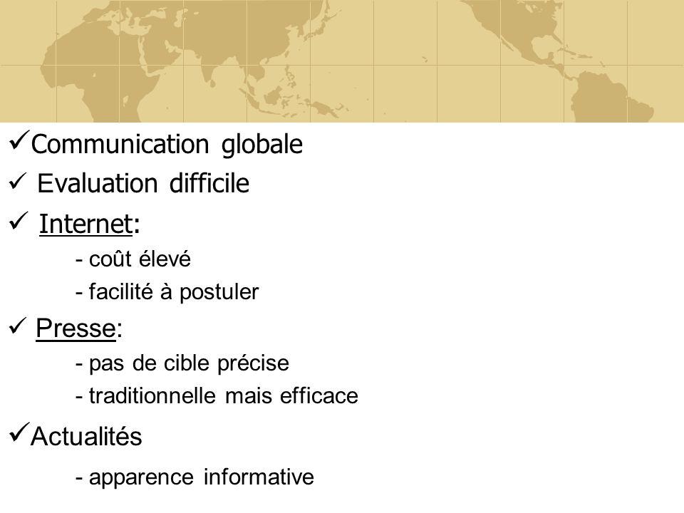 Communication globale E valuation difficile Internet: - coût élevé - facilité à postuler Presse: - pas de cible précise - traditionnelle mais efficace Actualités - apparence informative