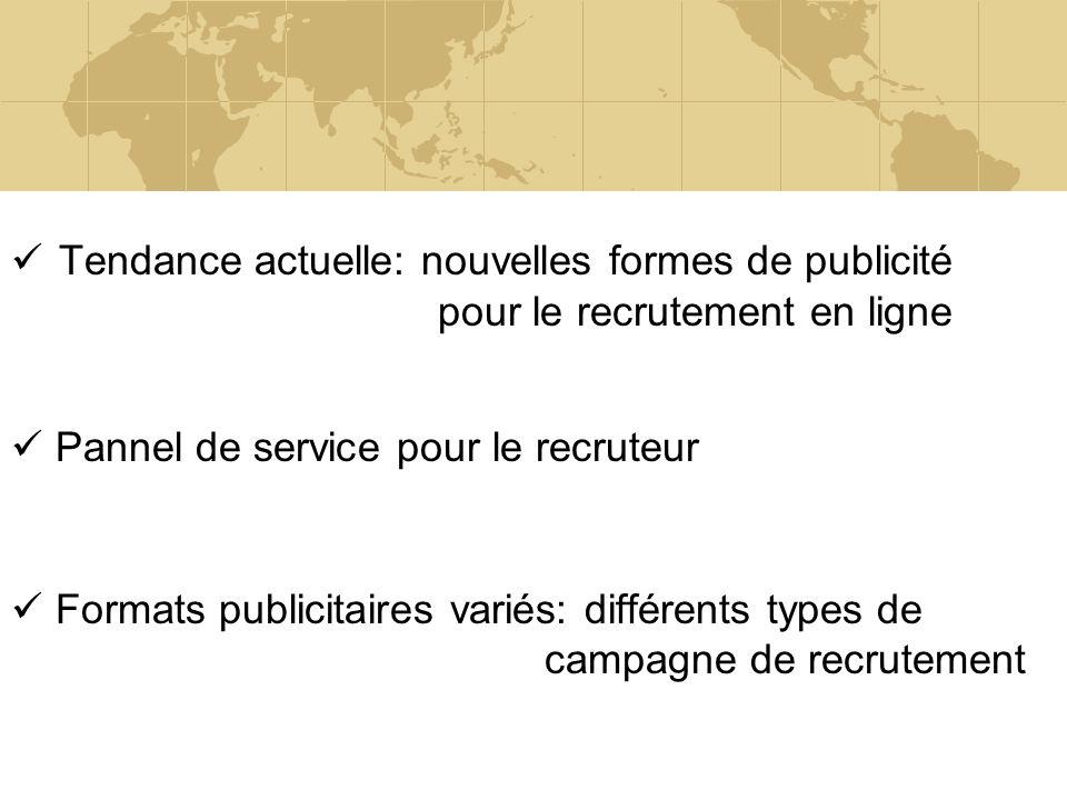 Tendance actuelle: nouvelles formes de publicité pour le recrutement en ligne Pannel de service pour le recruteur Formats publicitaires variés: différ