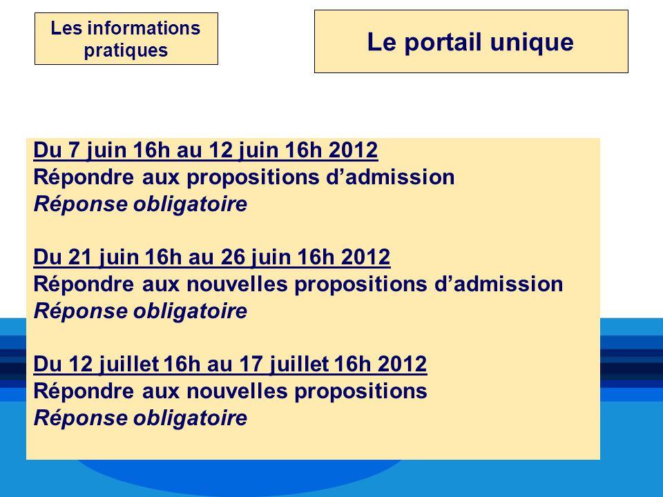 Les informations pratiques Du 7 juin 16h au 12 juin 16h 2012 Répondre aux propositions dadmission Réponse obligatoire Du 21 juin 16h au 26 juin 16h 20