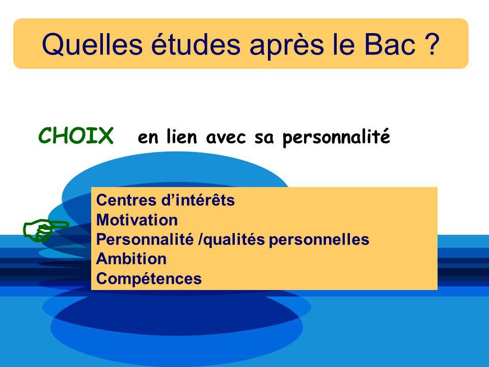 Quelles études après le Bac ? en lien avec sa personnalité Centres dintérêts Motivation Personnalité /qualités personnelles Ambition Compétences CHOIX