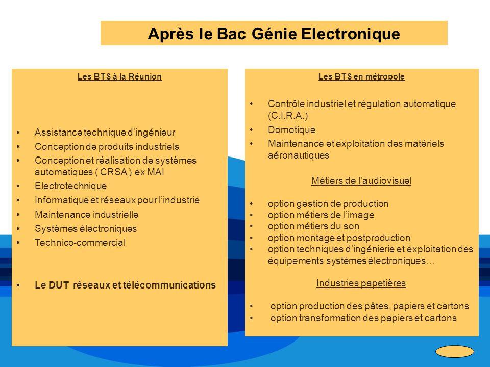 Après le Bac Génie Electronique Les BTS à la Réunion Assistance technique dingénieur Conception de produits industriels Conception et réalisation de s