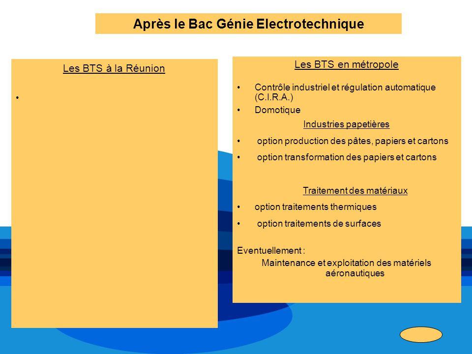Après le Bac Génie Electrotechnique Les BTS à la Réunion A s s i s t a n c e t e c h n i q u e d i n g é n i e u r C o n c e p t i o n e t r é a l i s