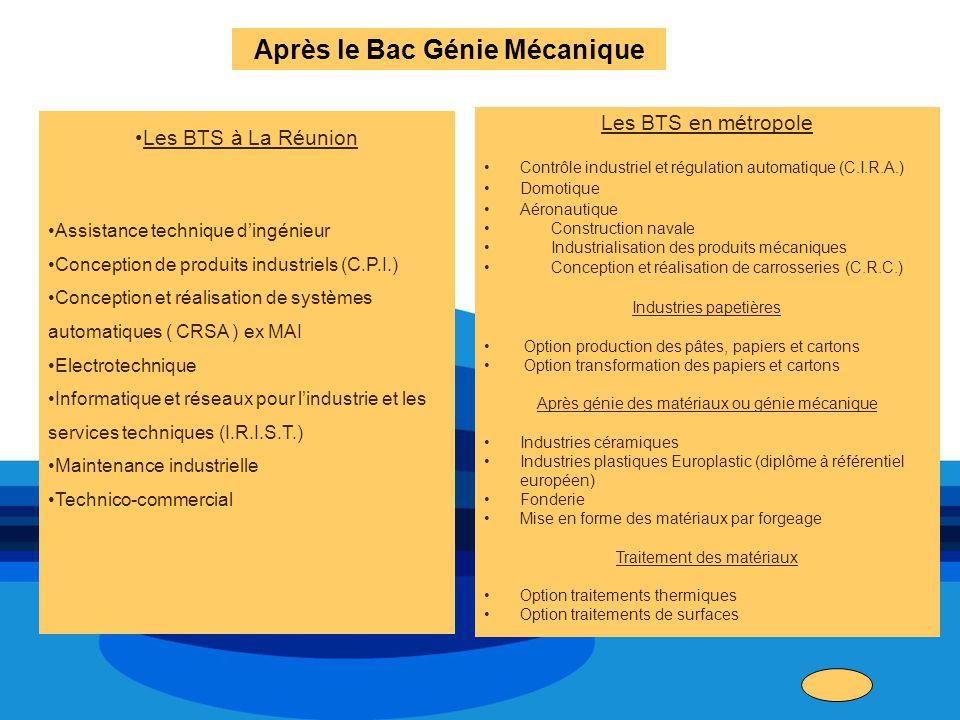 Après le Bac Génie Mécanique Les BTS en métropole Contrôle industriel et régulation automatique (C.I.R.A.) Domotique Aéronautique Construction navale