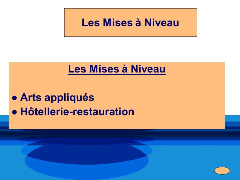 Les Mises à Niveau Arts appliqués Hôtellerie-restauration Les Mises à Niveau