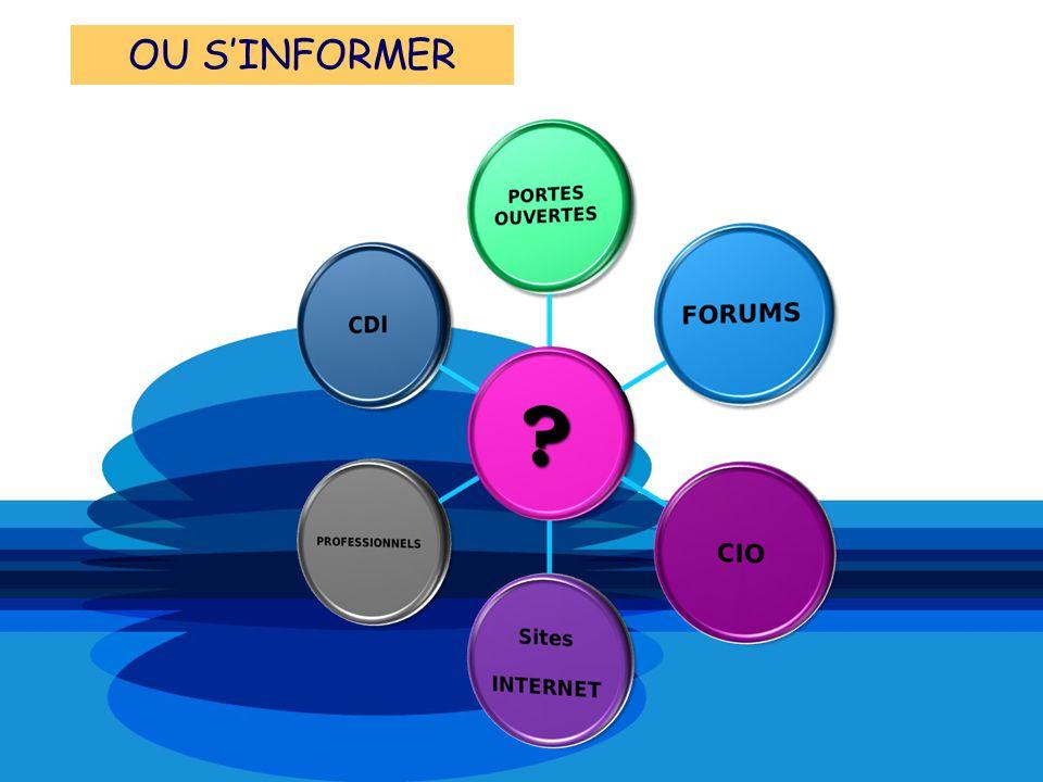Vous pouvez trouver tous les BTS se faisant à la Réunion sur le site: www.onisep.fr/Mes-infos-regionales/La-Reunion publications en téléchargement