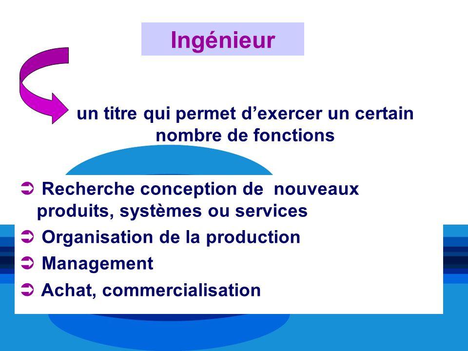 Recherche conception de nouveaux produits, systèmes ou services Organisation de la production Management Achat, commercialisation Ingénieur un titre q